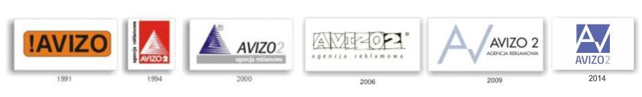Avizo2 Logo